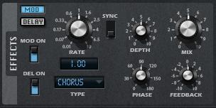 Chorus Modulation in Retrologue