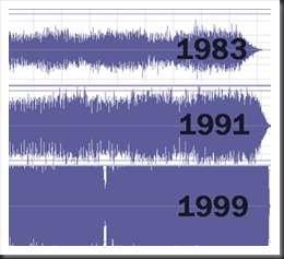 compressiondiagram